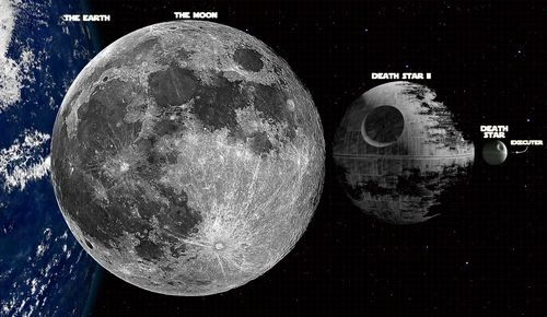 Death Star size comparison.jpeg
